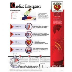Emergency and CPR